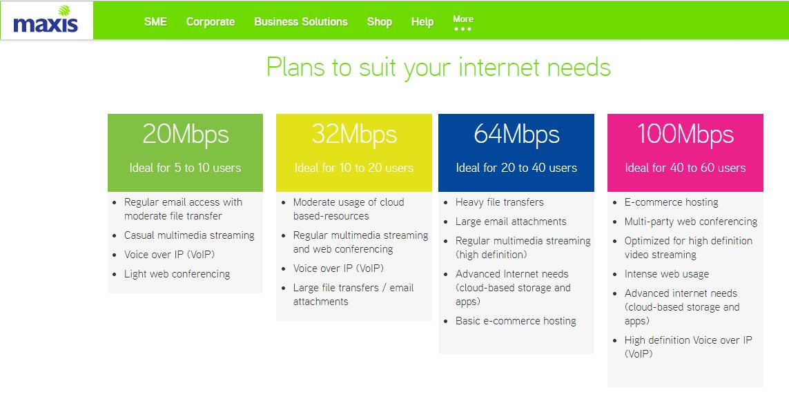 Maxis Business fibre