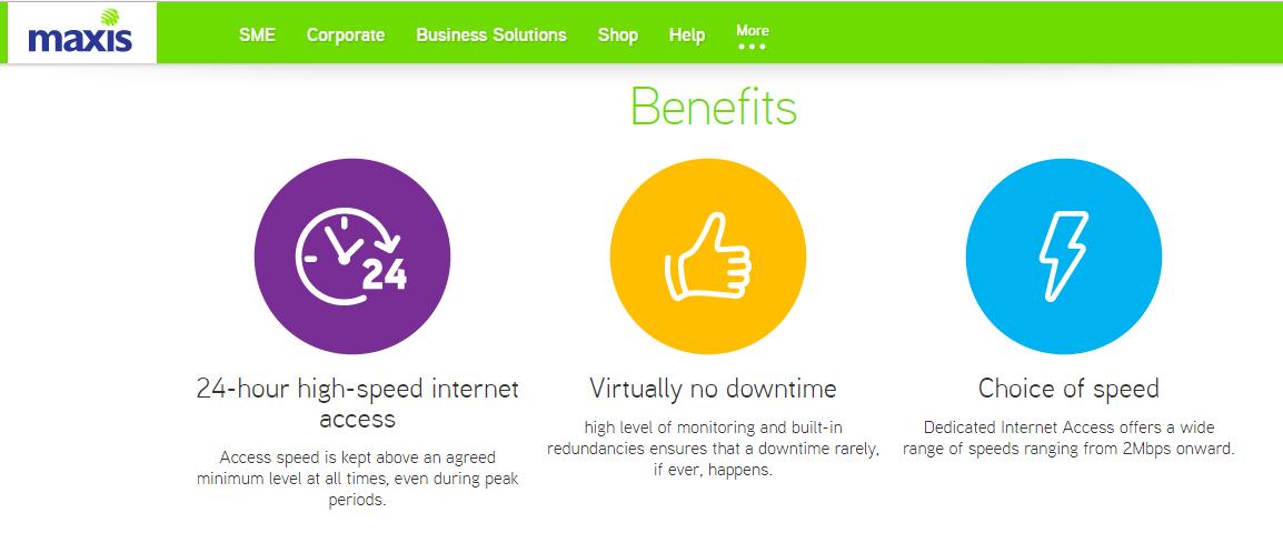 Maxis Internet