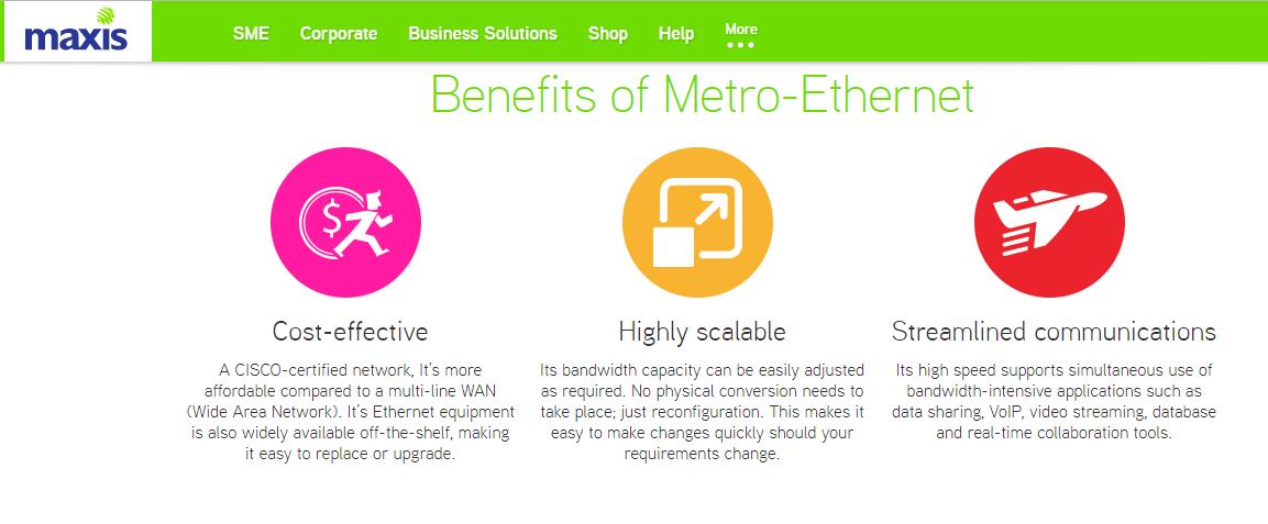 Maxis Metro Ethernet