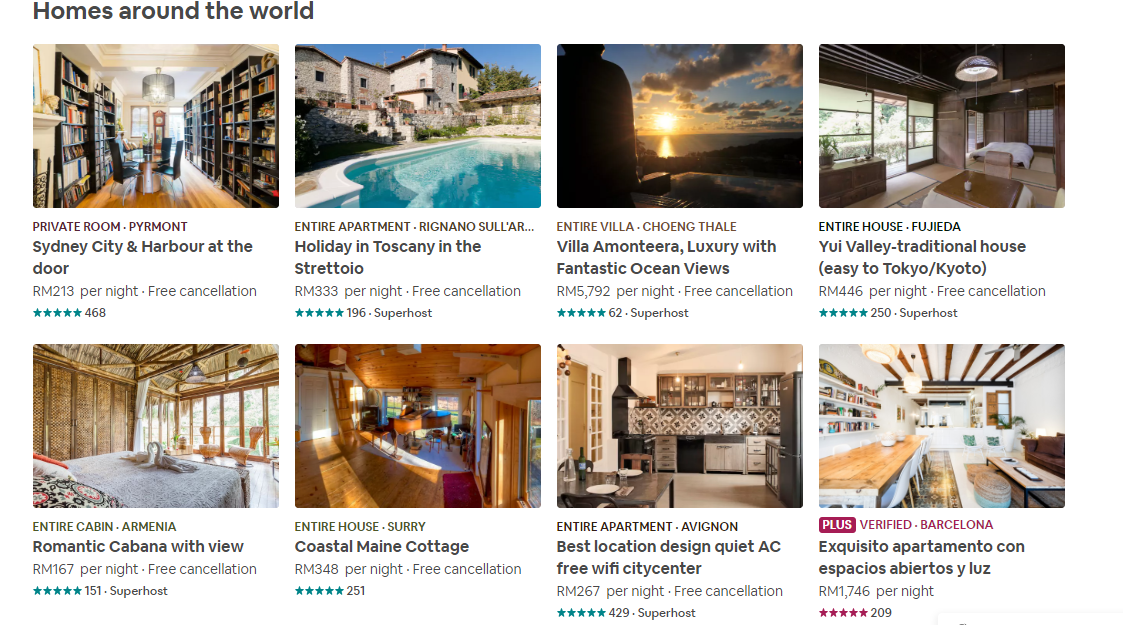 AirBnb Homes Around the World