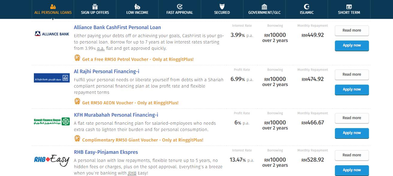 ringgitplus all personal loans