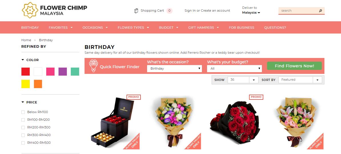 flower chimp birthday category