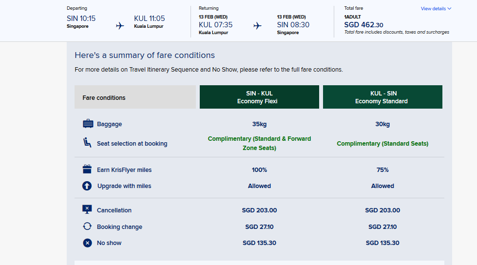 singapore airlines summary of fare conditions