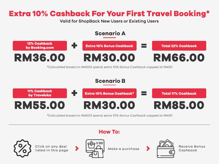Travel NC Bonus Cashback
