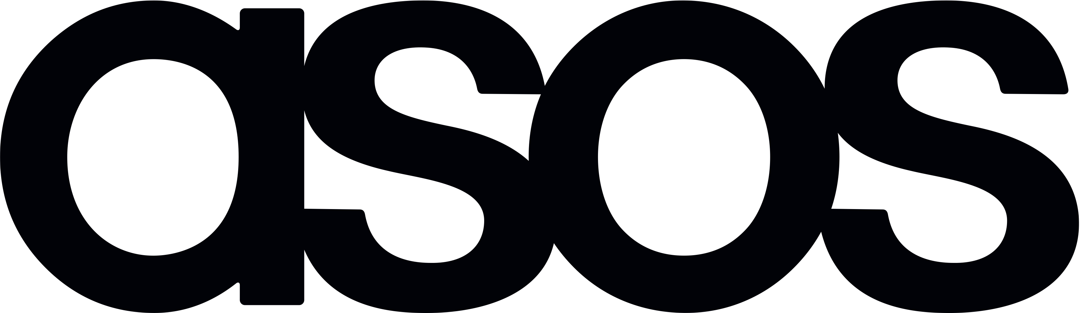 ASOS Promotions & Discounts